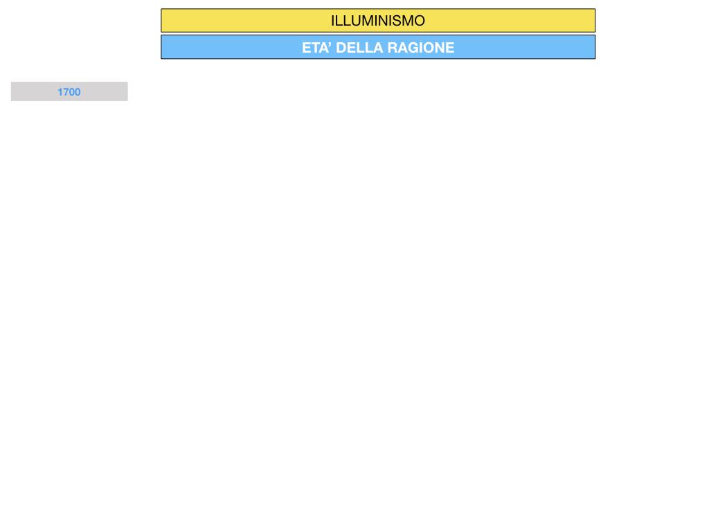 34.ILLUMINISMO_SIMULAZIONE.006