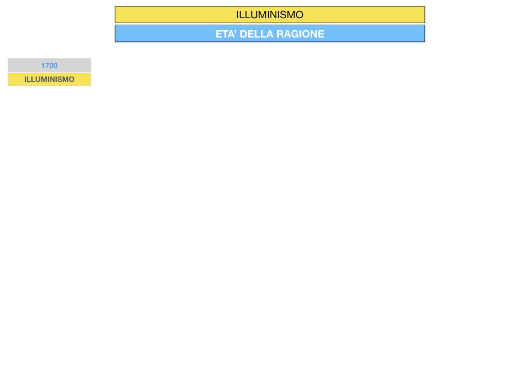 34.ILLUMINISMO_SIMULAZIONE.007