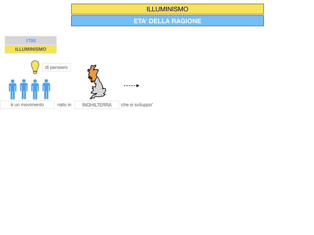 34.ILLUMINISMO_SIMULAZIONE.012