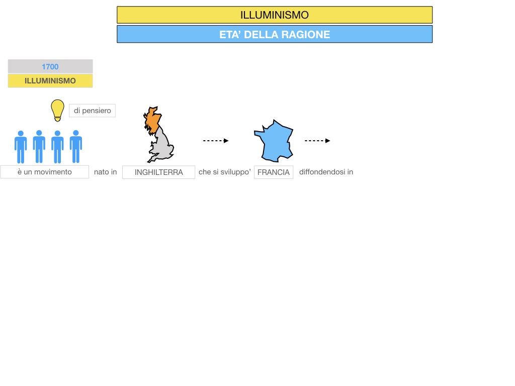 34.ILLUMINISMO_SIMULAZIONE.014