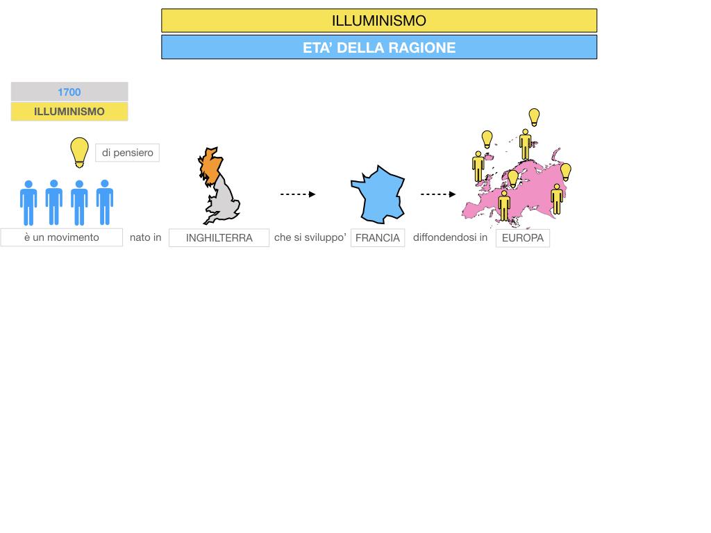34.ILLUMINISMO_SIMULAZIONE.016