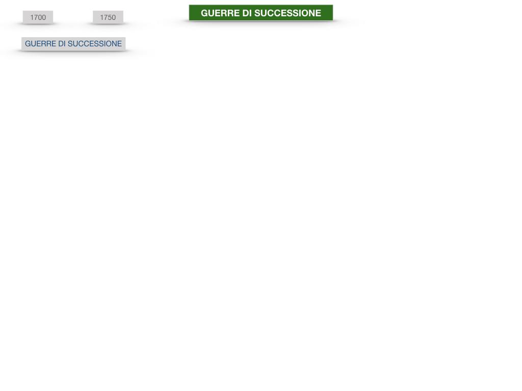 37 .GUERRE DI SUCCESSIONE_SIMULAZIONE.004