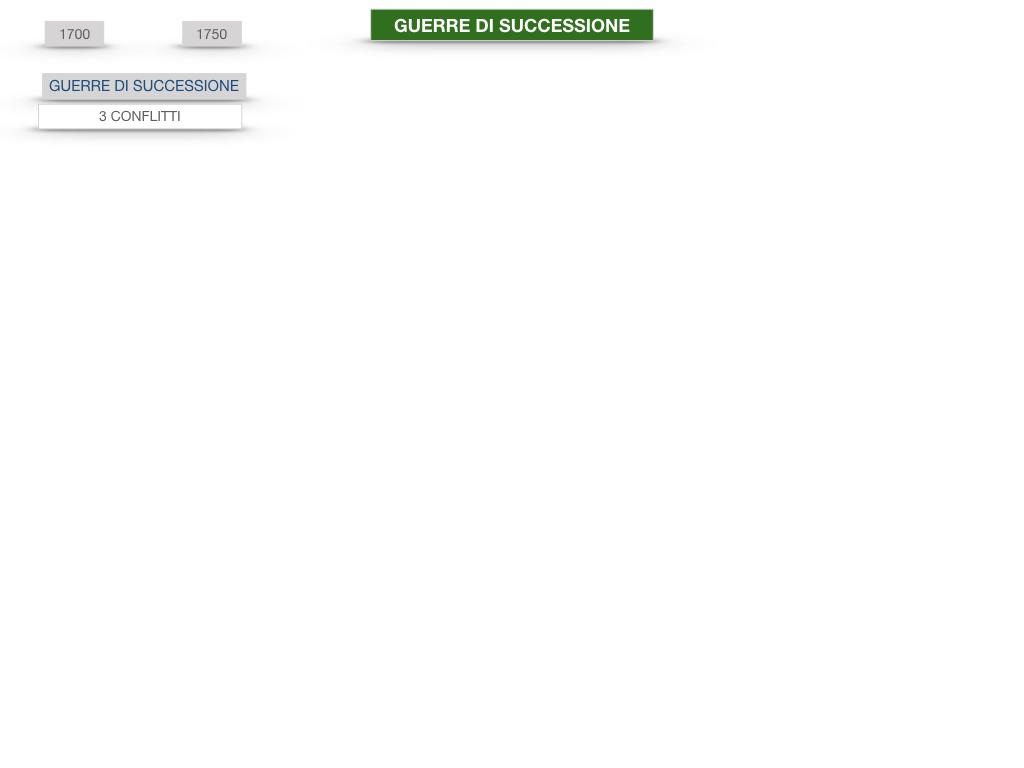 37 .GUERRE DI SUCCESSIONE_SIMULAZIONE.005