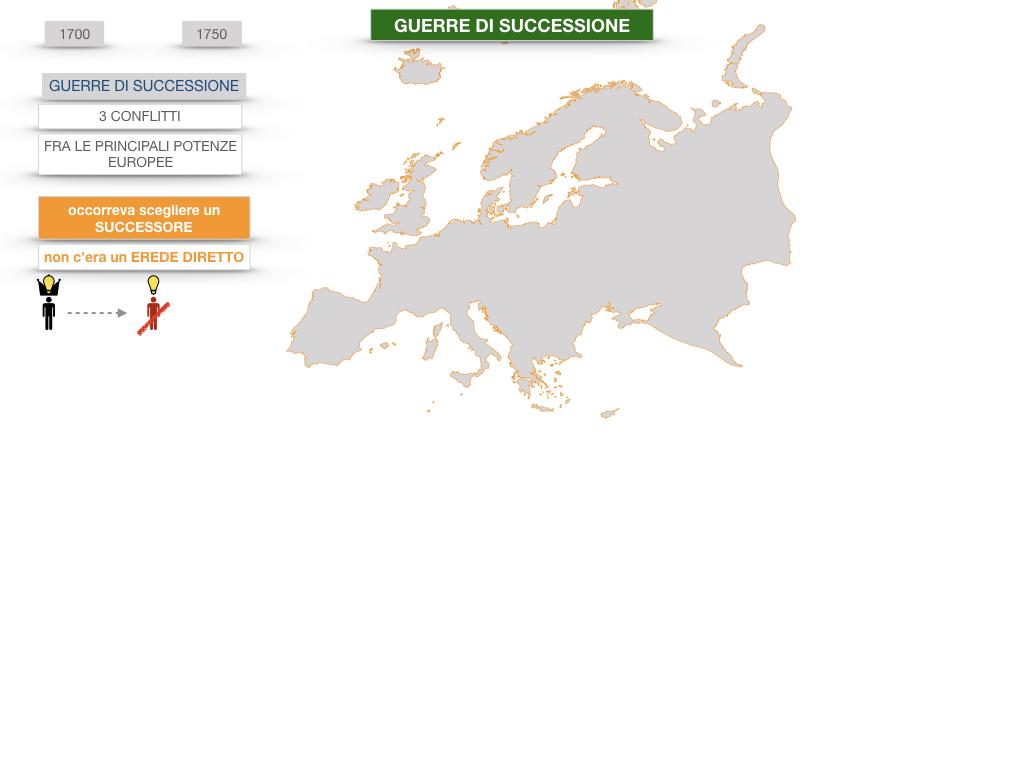 37 .GUERRE DI SUCCESSIONE_SIMULAZIONE.010