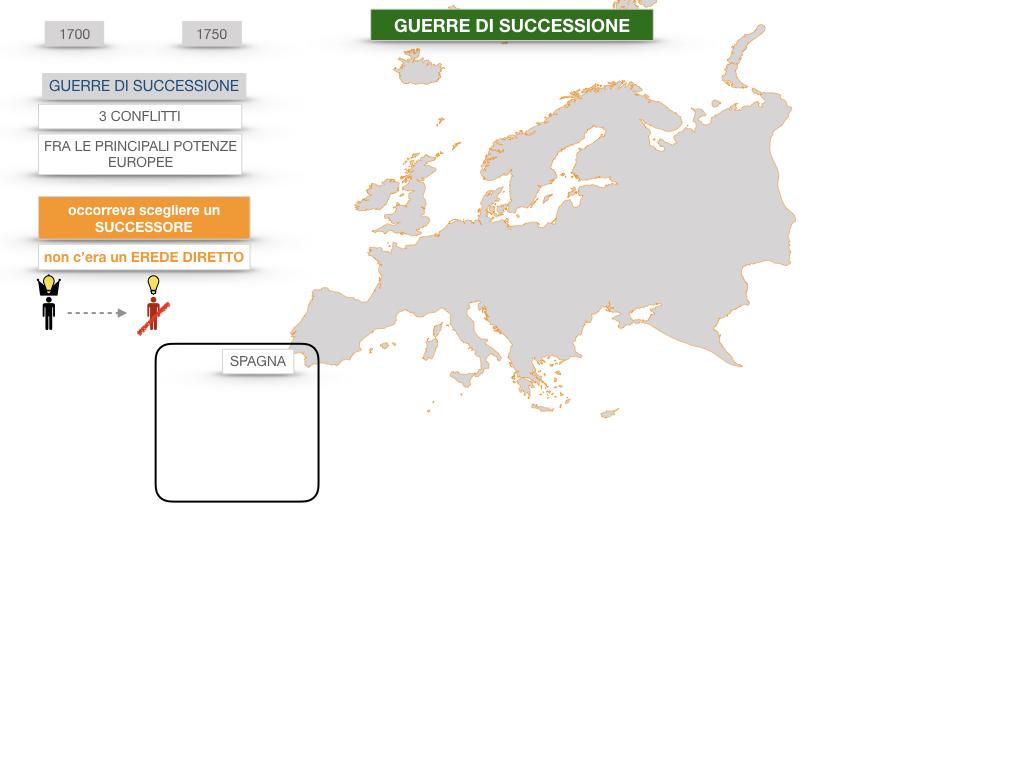 37 .GUERRE DI SUCCESSIONE_SIMULAZIONE.011