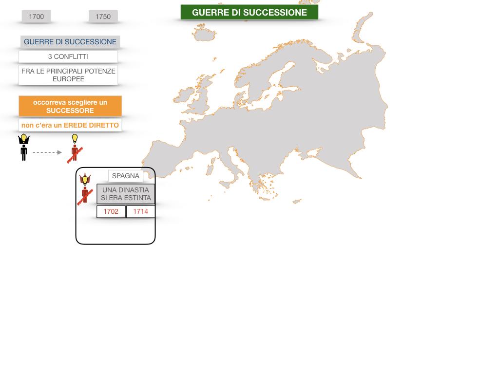 37 .GUERRE DI SUCCESSIONE_SIMULAZIONE.014