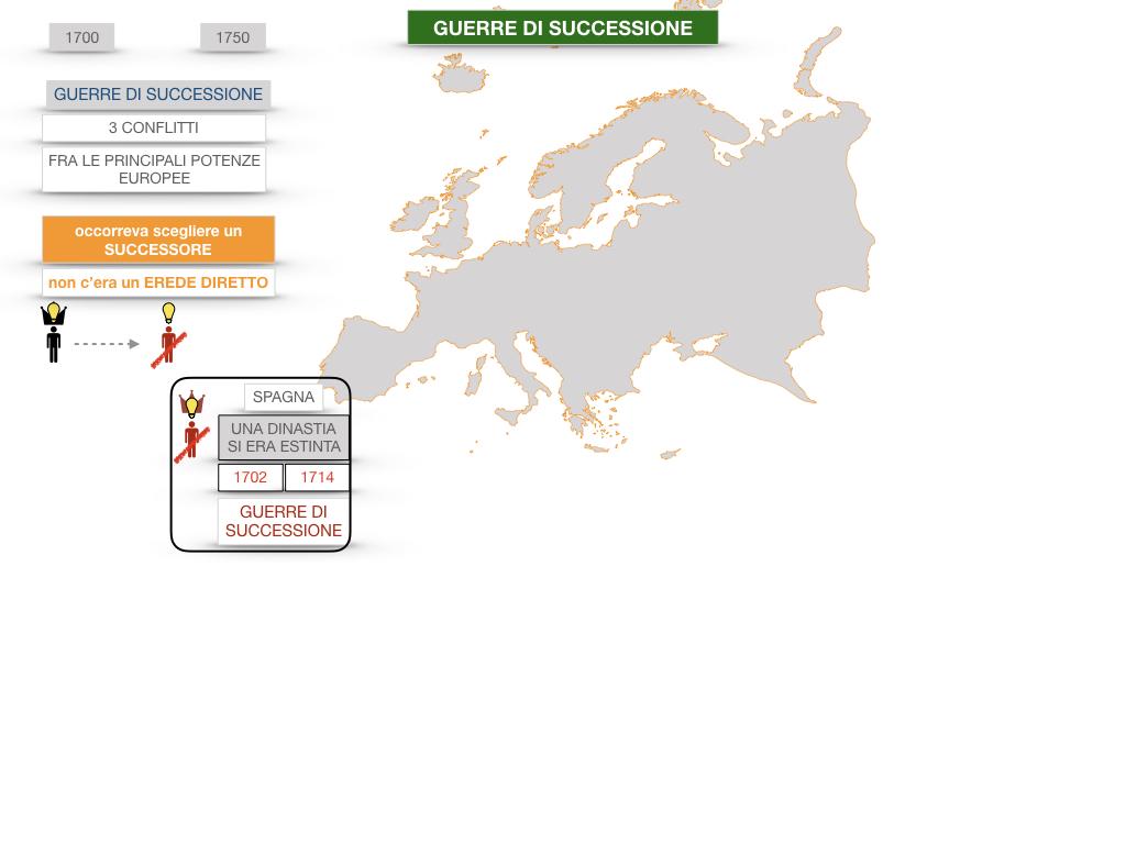37 .GUERRE DI SUCCESSIONE_SIMULAZIONE.015
