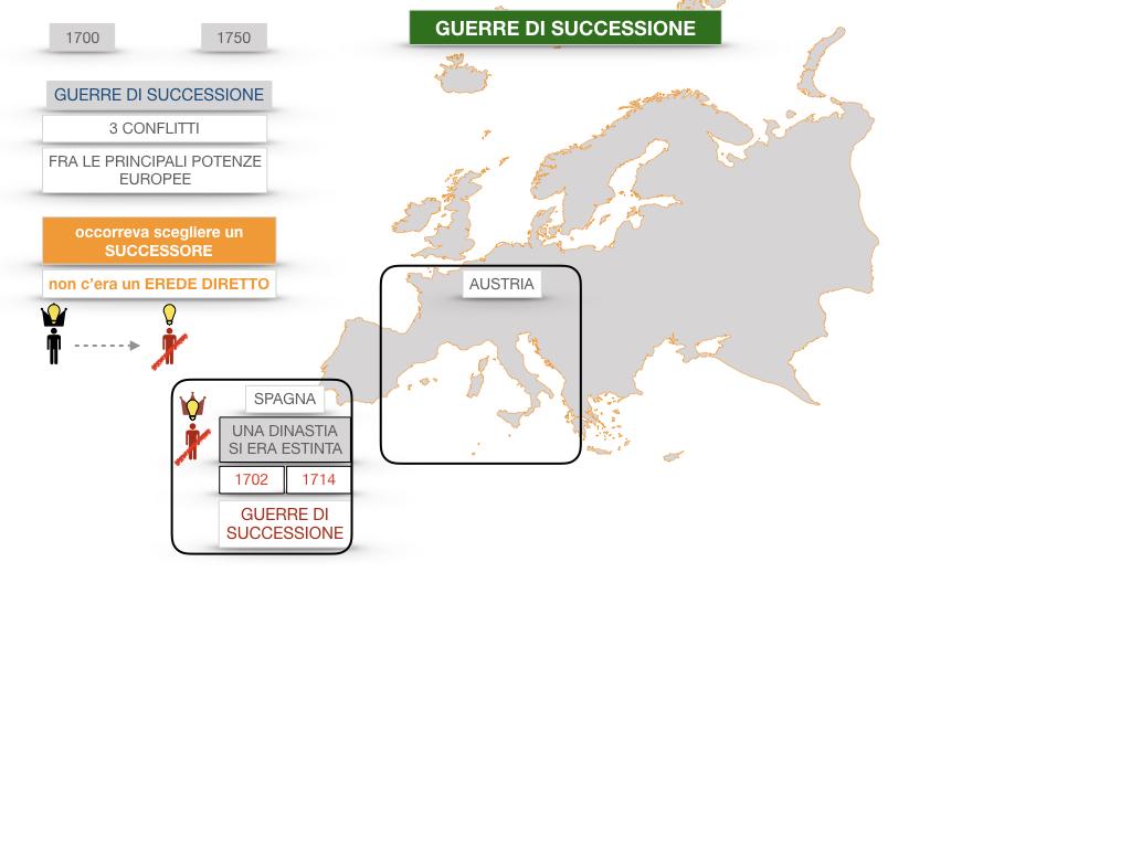 37 .GUERRE DI SUCCESSIONE_SIMULAZIONE.016