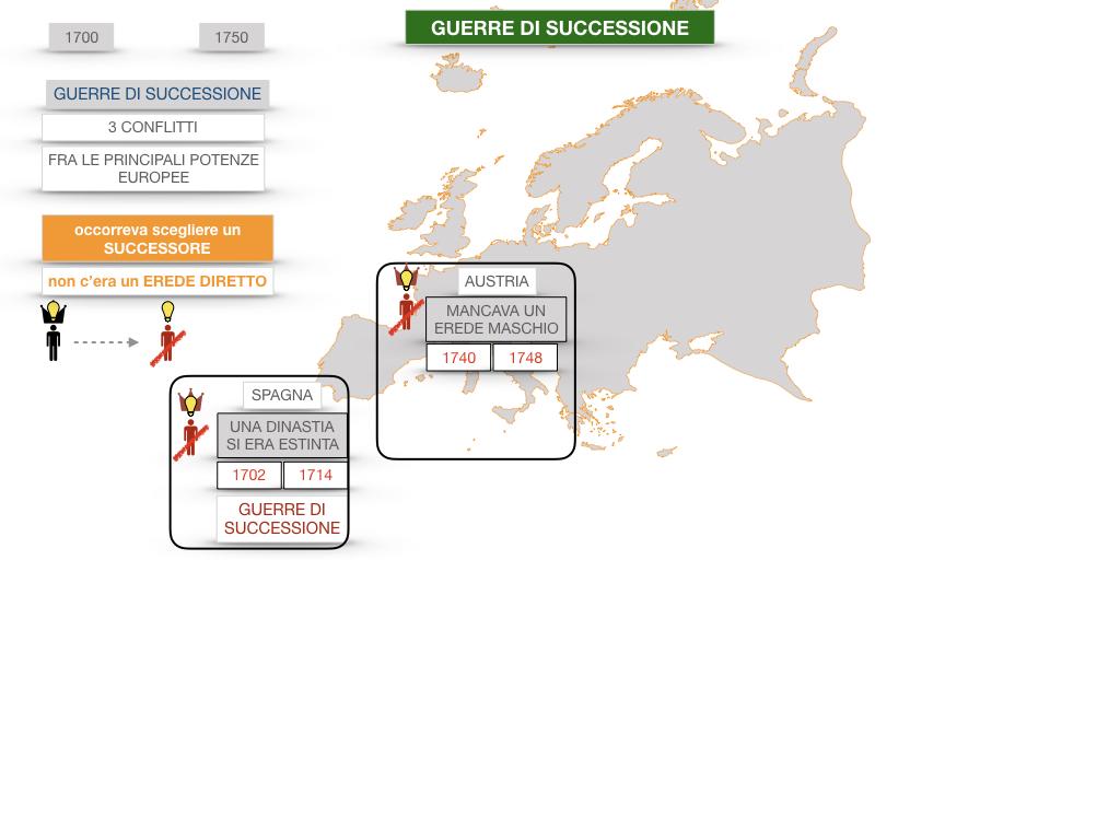 37 .GUERRE DI SUCCESSIONE_SIMULAZIONE.019