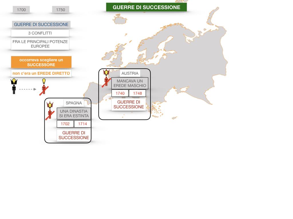37 .GUERRE DI SUCCESSIONE_SIMULAZIONE.020