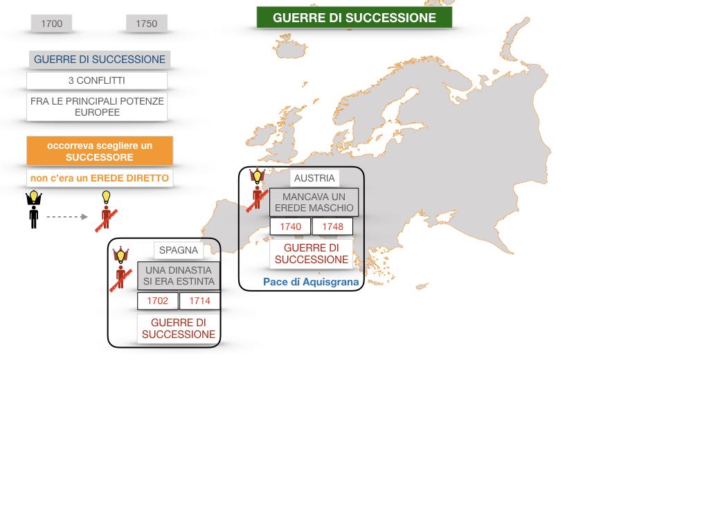 37 .GUERRE DI SUCCESSIONE_SIMULAZIONE.021