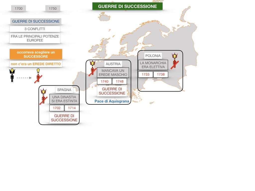 37 .GUERRE DI SUCCESSIONE_SIMULAZIONE.025