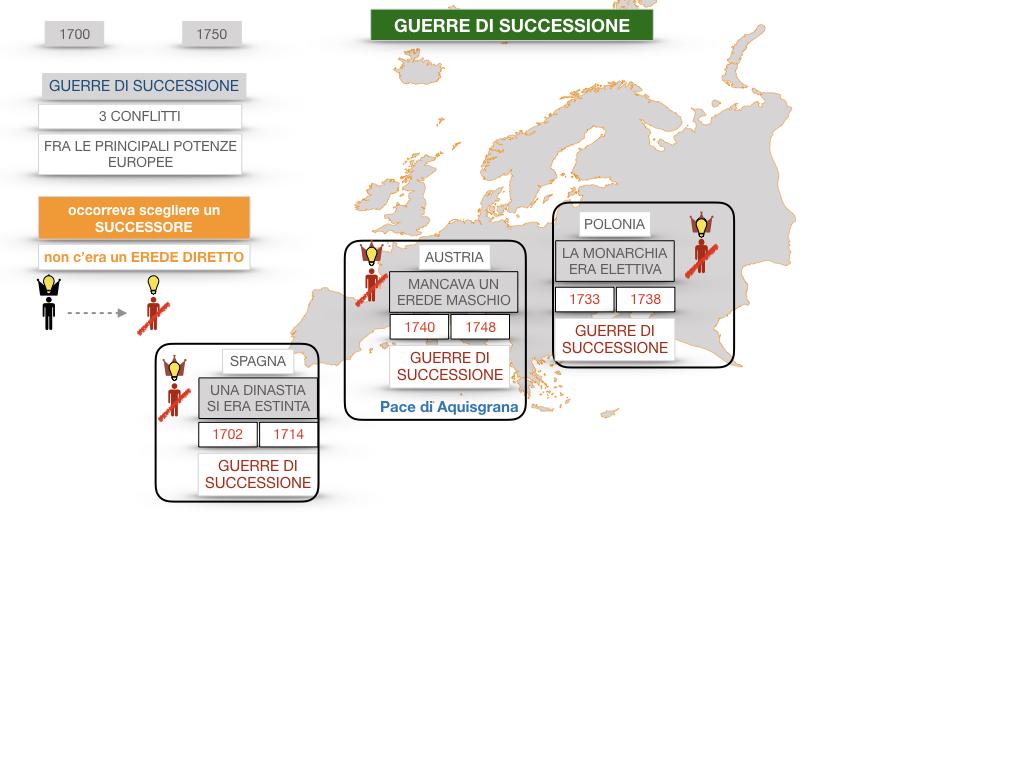 37 .GUERRE DI SUCCESSIONE_SIMULAZIONE.026