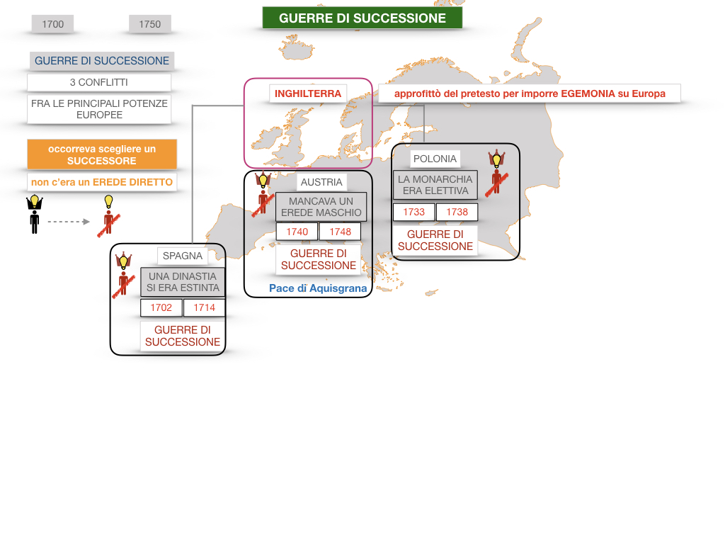 37 .GUERRE DI SUCCESSIONE_SIMULAZIONE.028