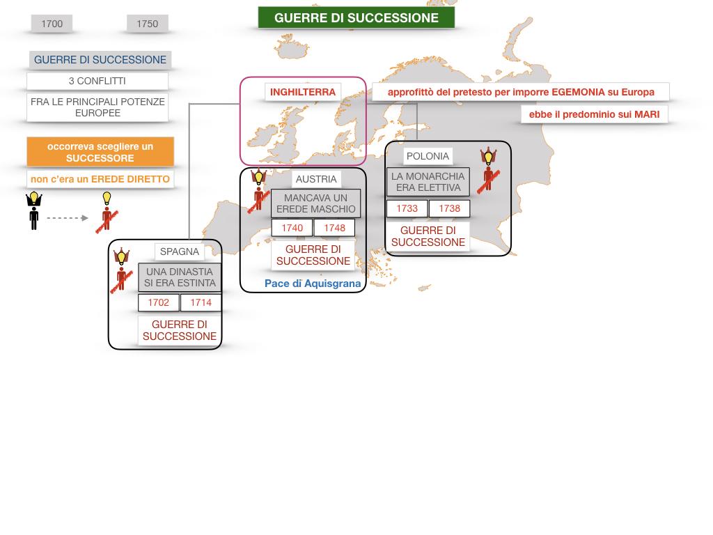 37 .GUERRE DI SUCCESSIONE_SIMULAZIONE.029