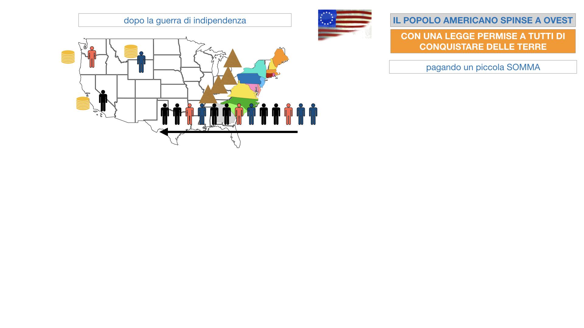 40. NASCITA USA SIMULAZIONE.066