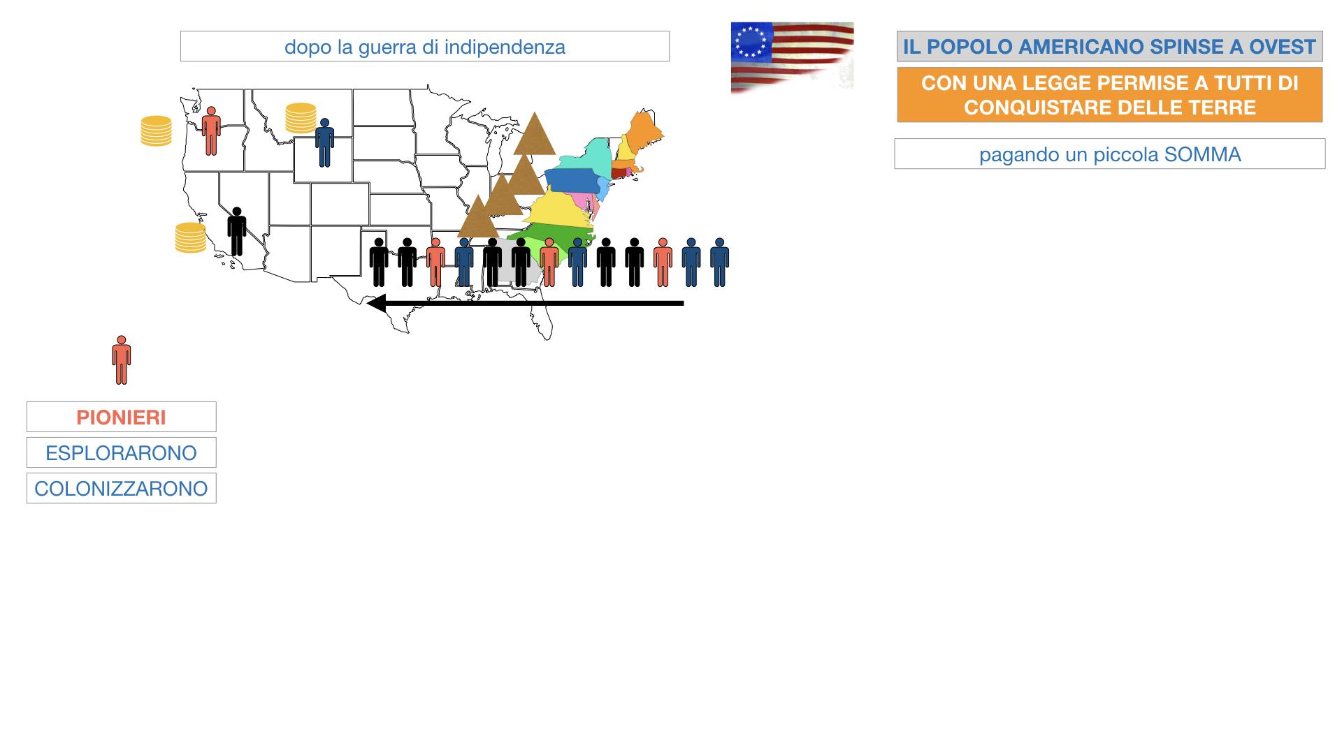 40. NASCITA USA SIMULAZIONE.069