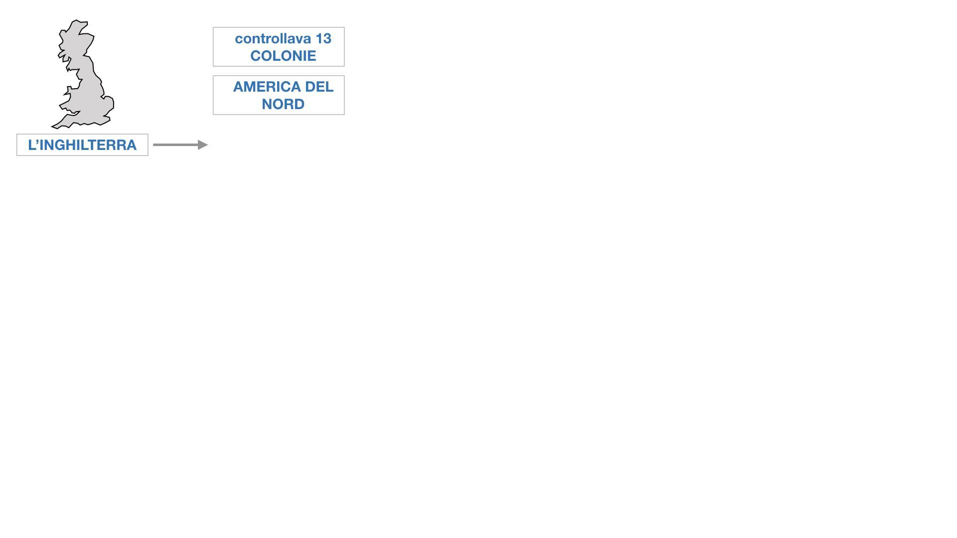 AMERICA LE TREDICI COLONIE INGLESI SIMULAZIONE.006