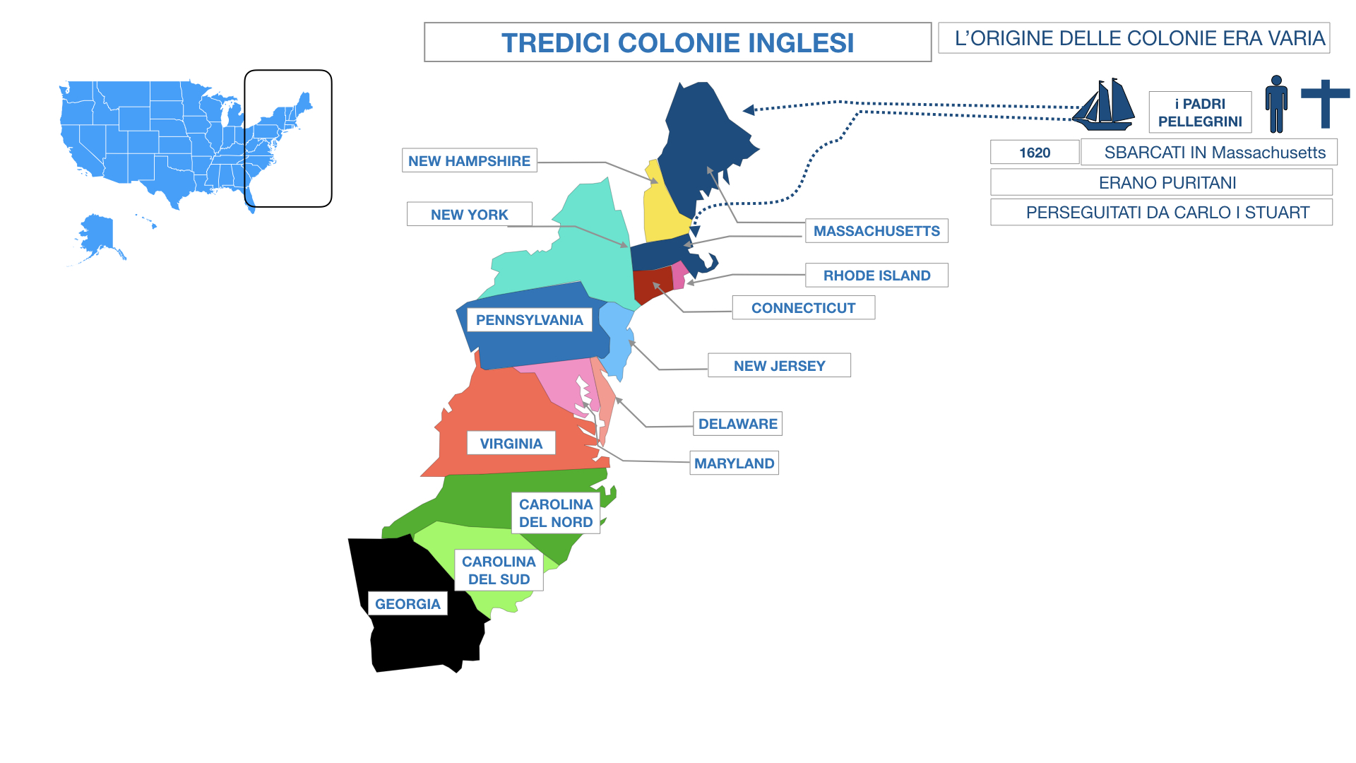 AMERICA LE TREDICI COLONIE INGLESI SIMULAZIONE.043