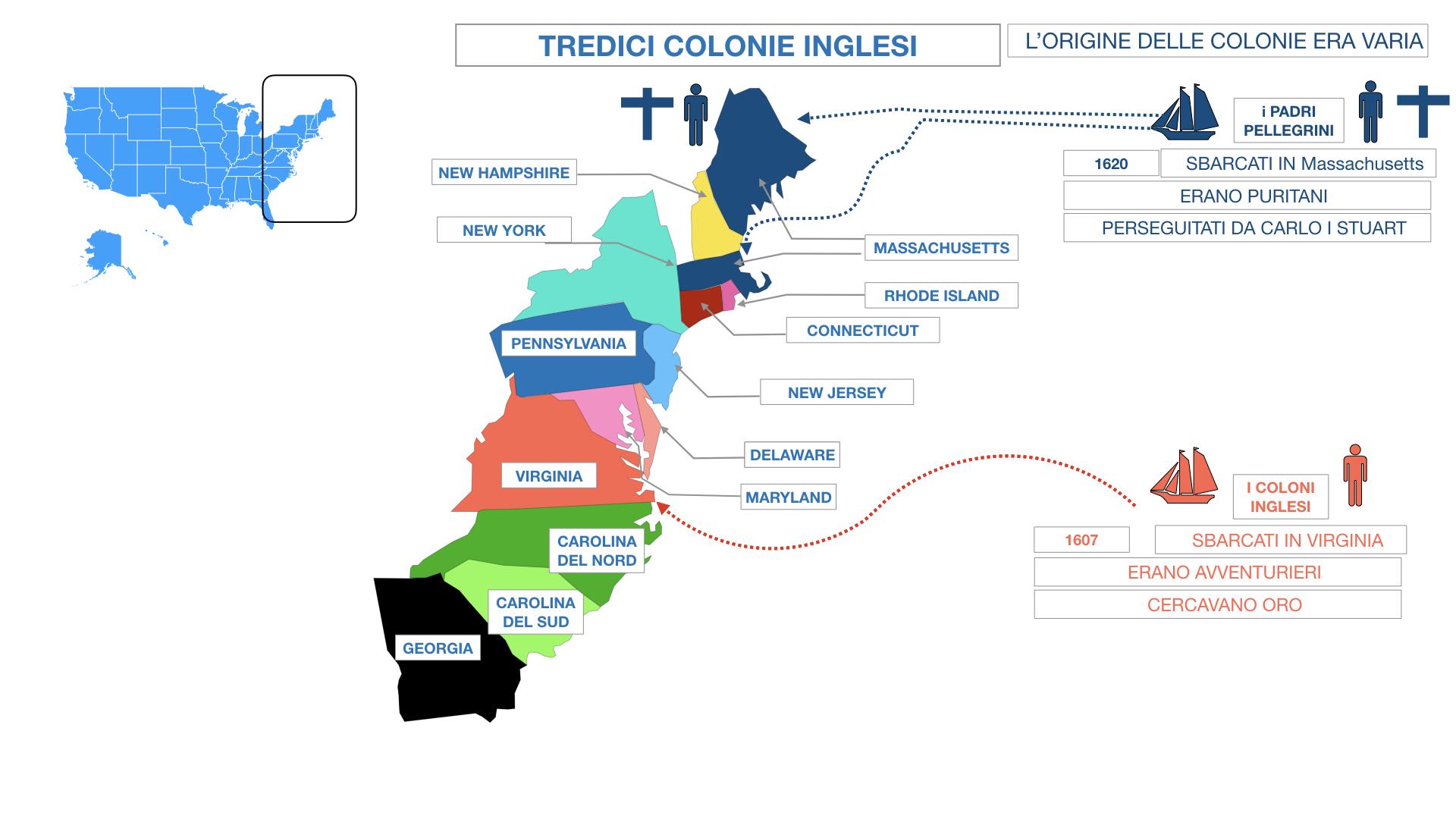 AMERICA LE TREDICI COLONIE INGLESI SIMULAZIONE.049