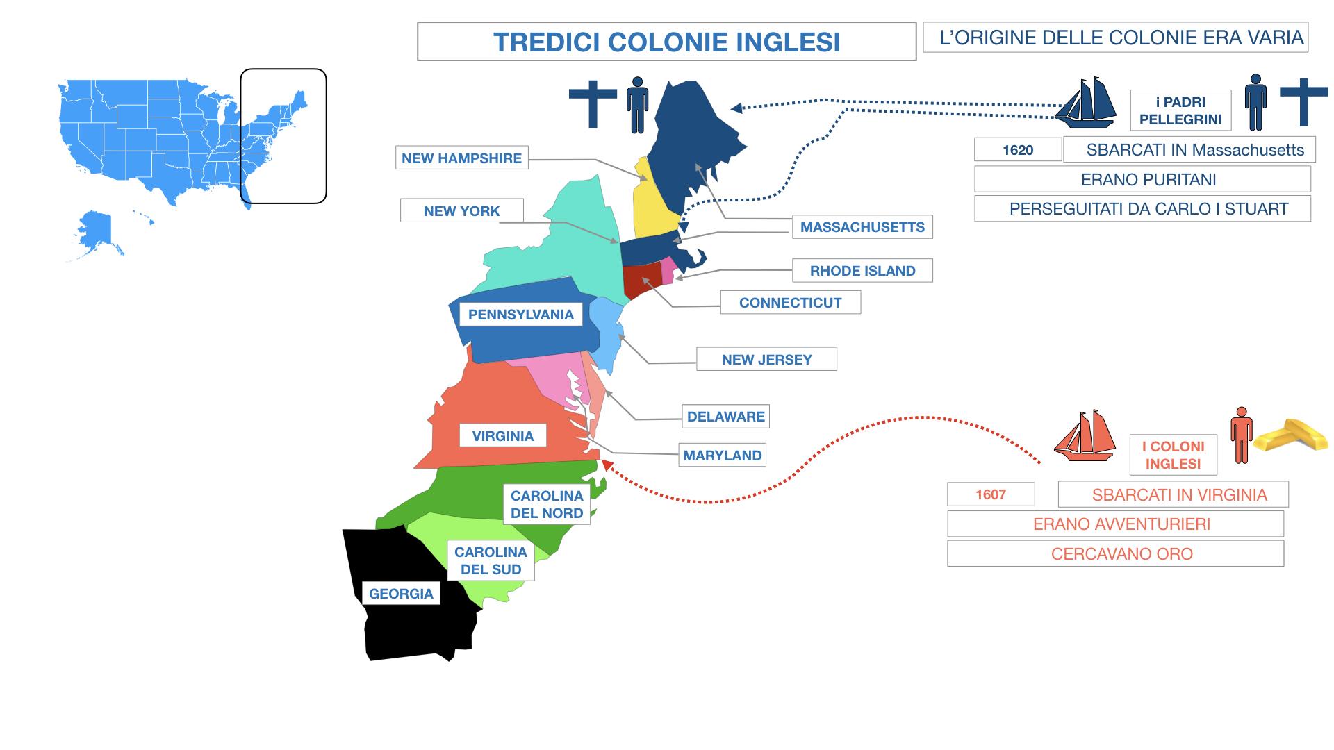 AMERICA LE TREDICI COLONIE INGLESI SIMULAZIONE.050