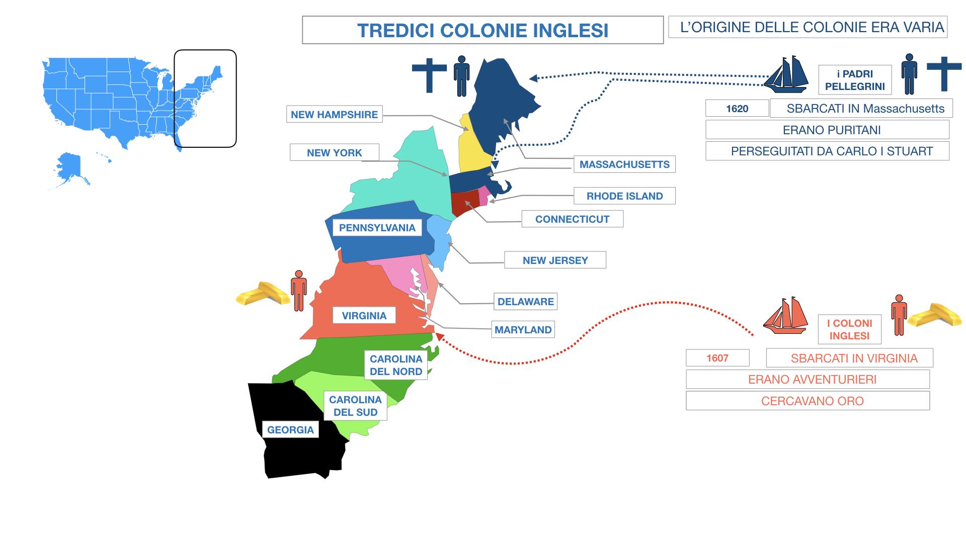 AMERICA LE TREDICI COLONIE INGLESI SIMULAZIONE.051