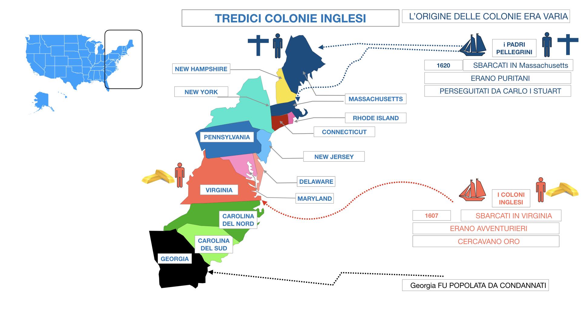 AMERICA LE TREDICI COLONIE INGLESI SIMULAZIONE.052