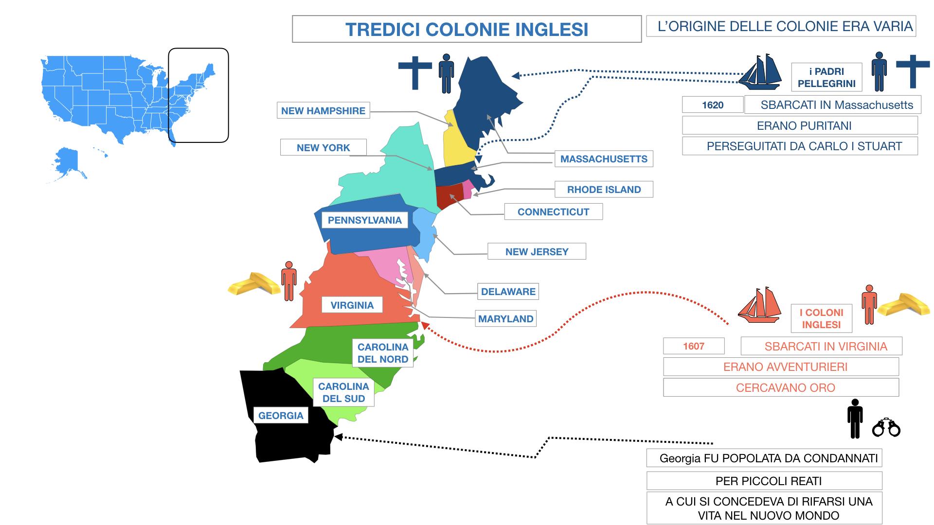 AMERICA LE TREDICI COLONIE INGLESI SIMULAZIONE.055