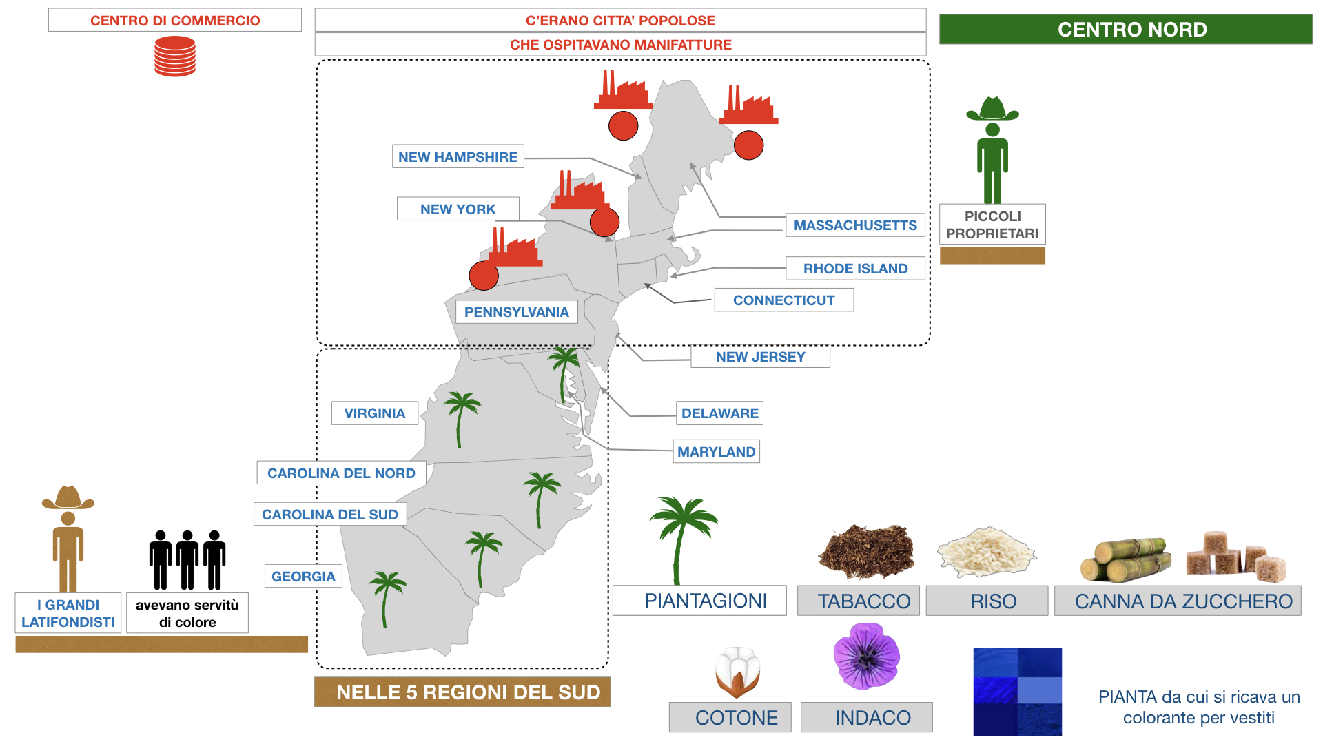AMERICA LE TREDICI COLONIE INGLESI SIMULAZIONE.099
