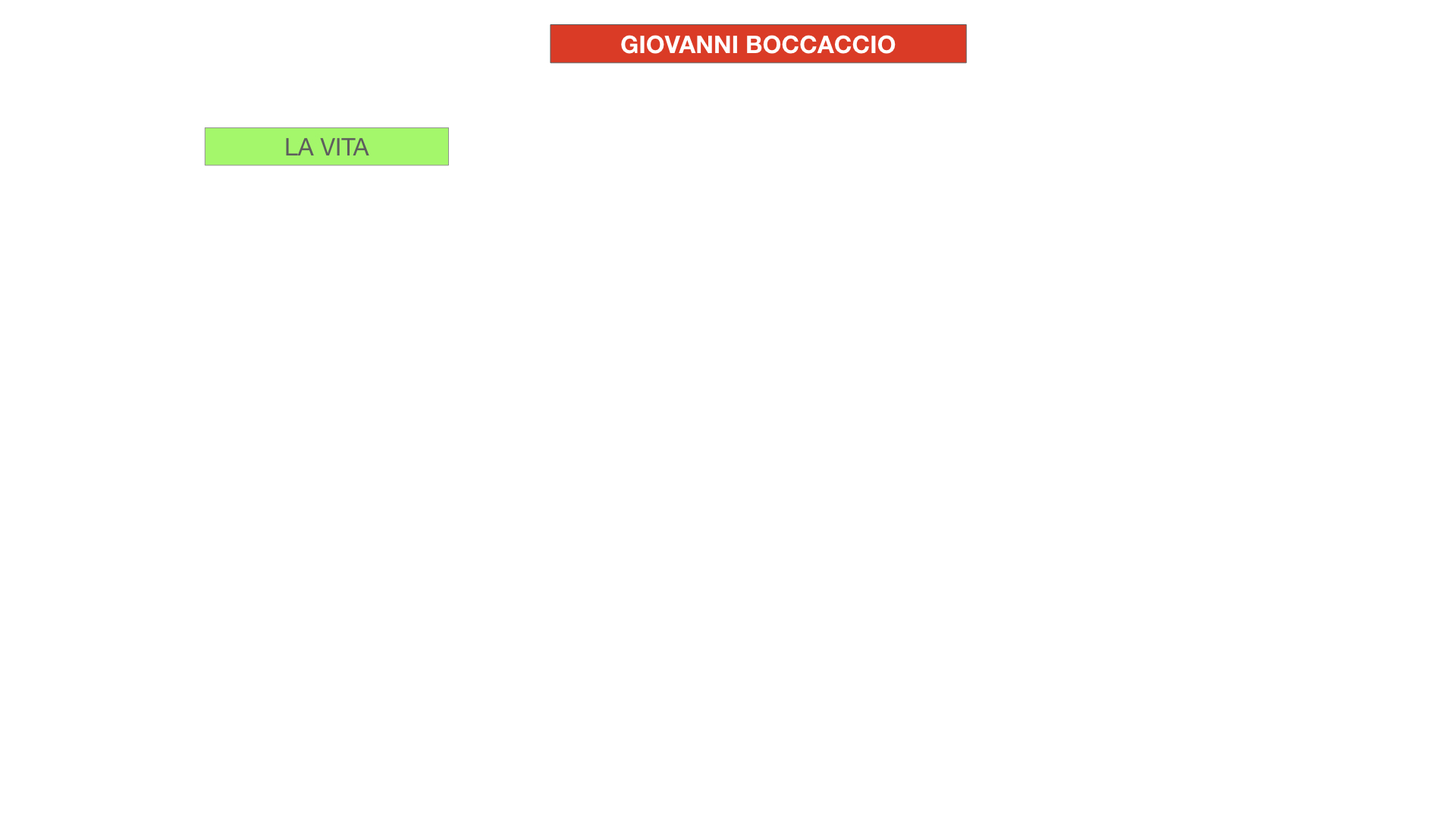 BOCCACCIO_VITA_SIMULAZIONE.003