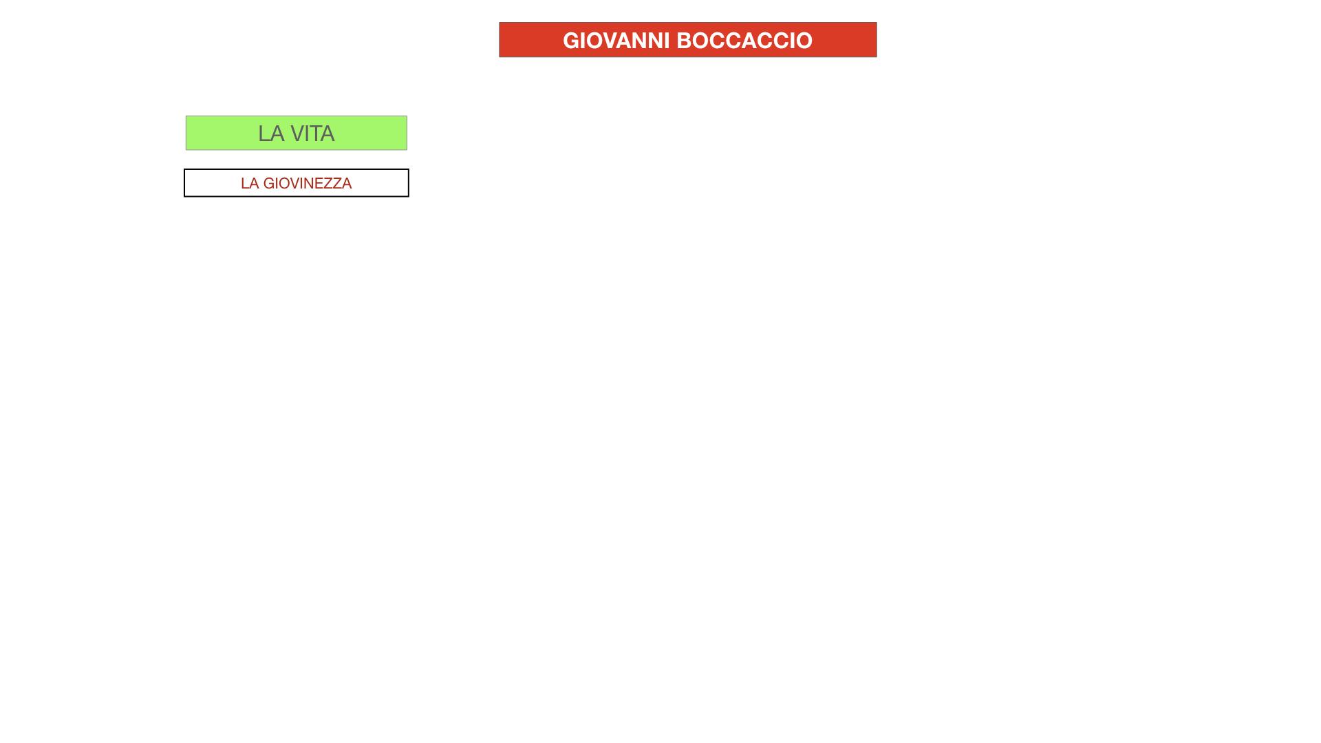 BOCCACCIO_VITA_SIMULAZIONE.004