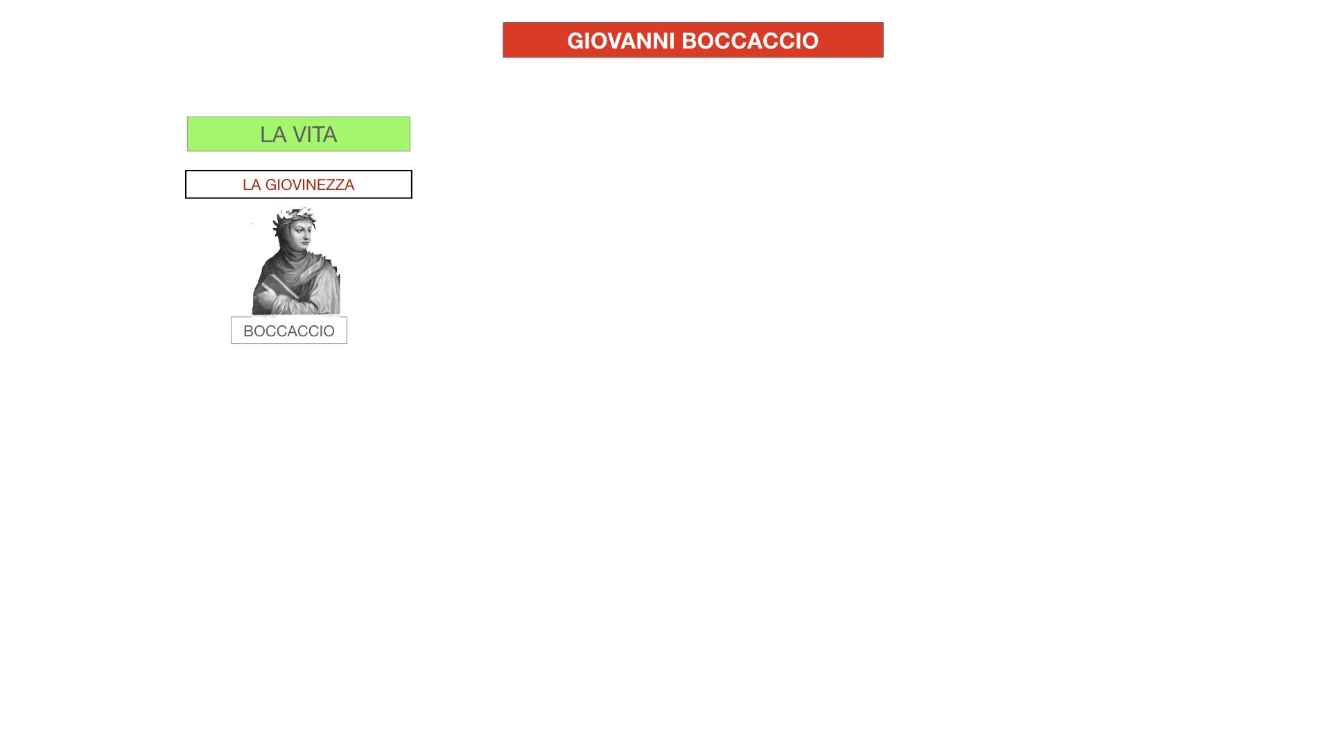 BOCCACCIO_VITA_SIMULAZIONE.005