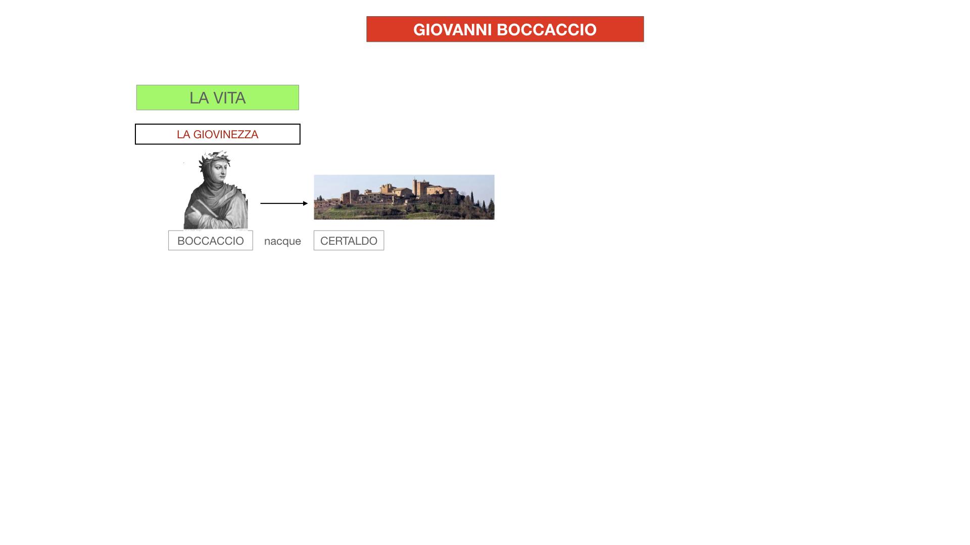BOCCACCIO_VITA_SIMULAZIONE.006