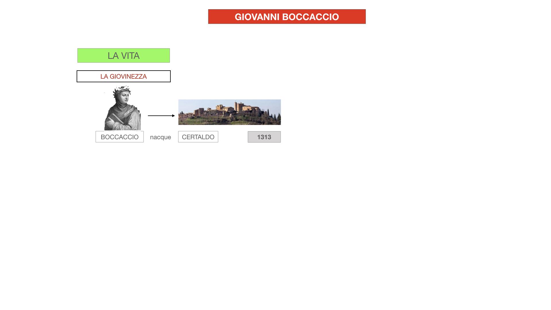 BOCCACCIO_VITA_SIMULAZIONE.007