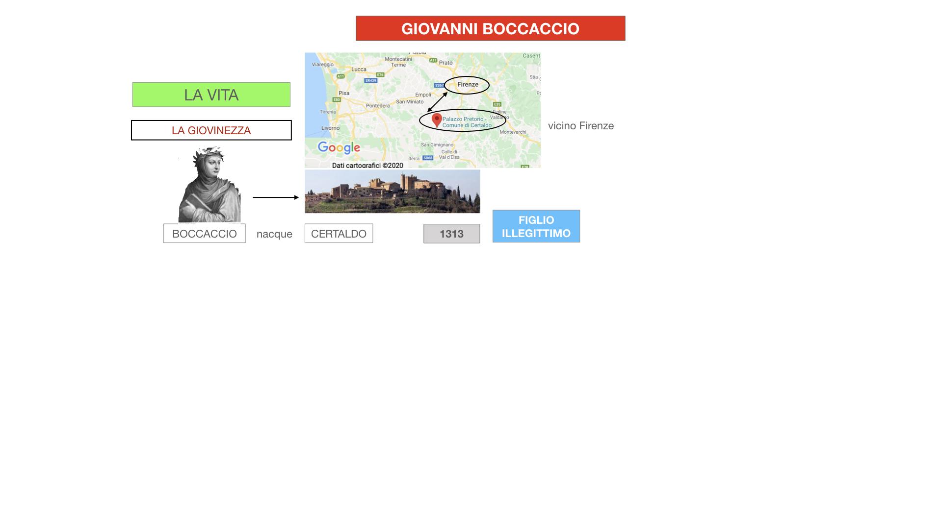 BOCCACCIO_VITA_SIMULAZIONE.009