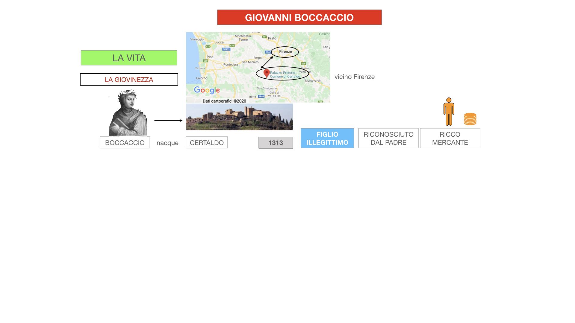 BOCCACCIO_VITA_SIMULAZIONE.011
