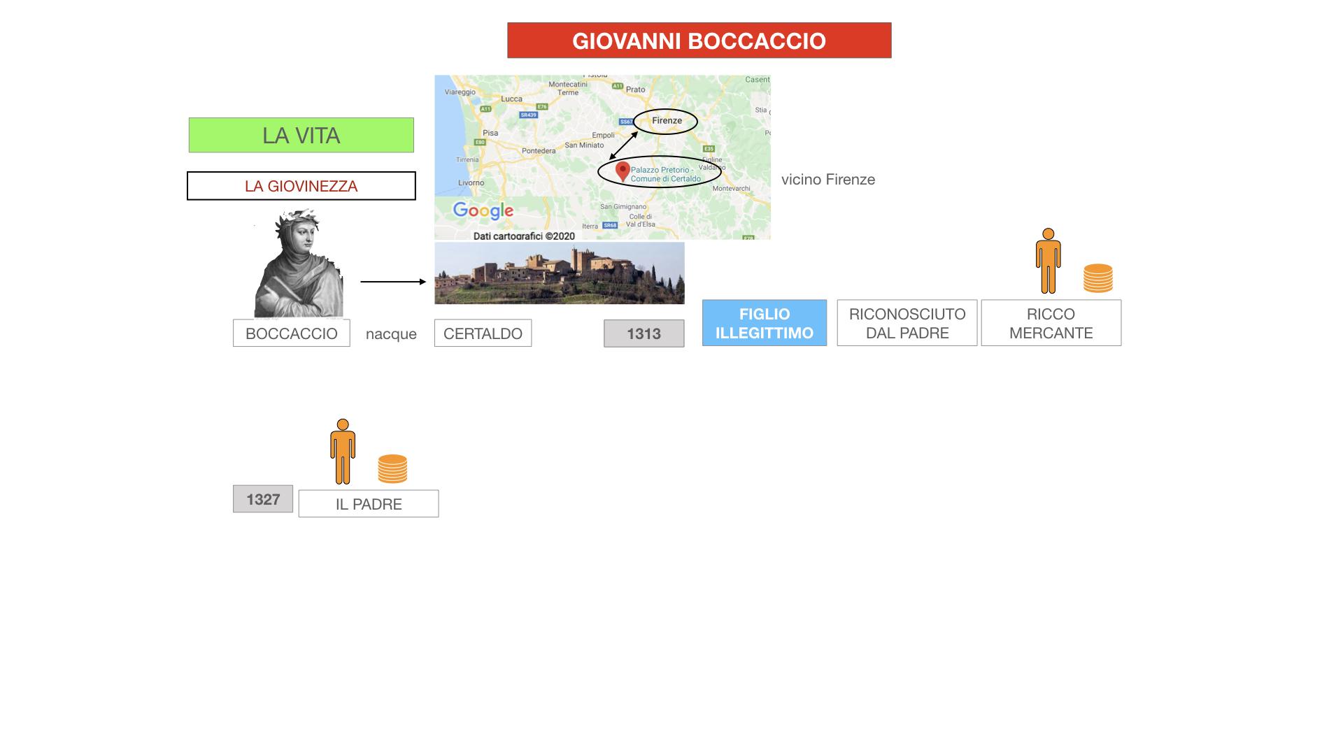 BOCCACCIO_VITA_SIMULAZIONE.013