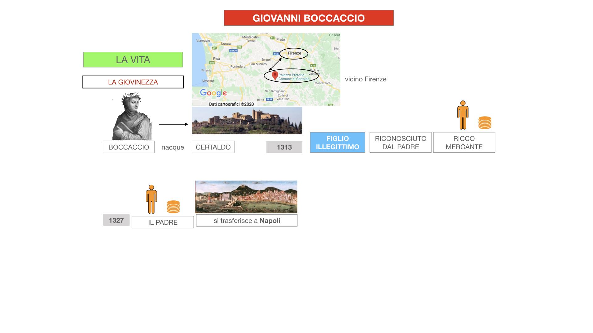 BOCCACCIO_VITA_SIMULAZIONE.014