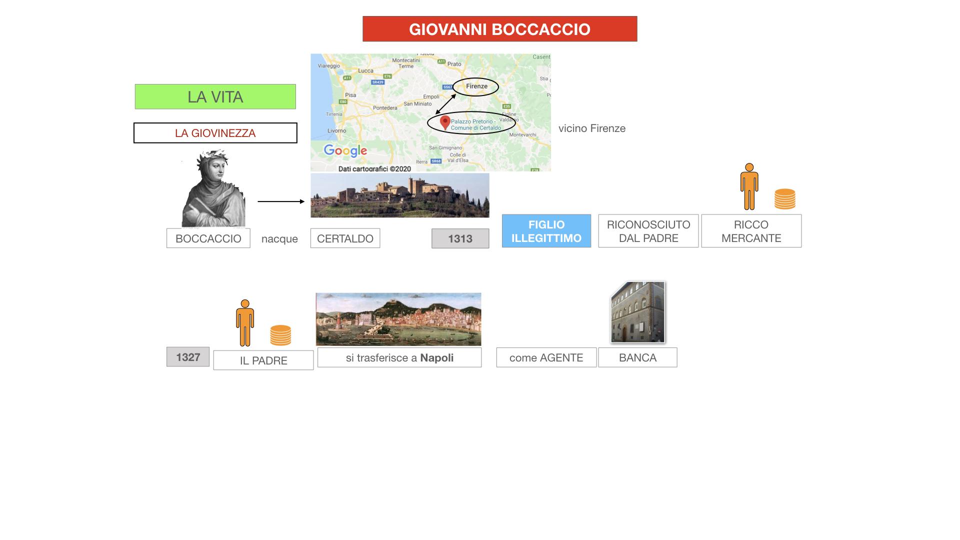 BOCCACCIO_VITA_SIMULAZIONE.016