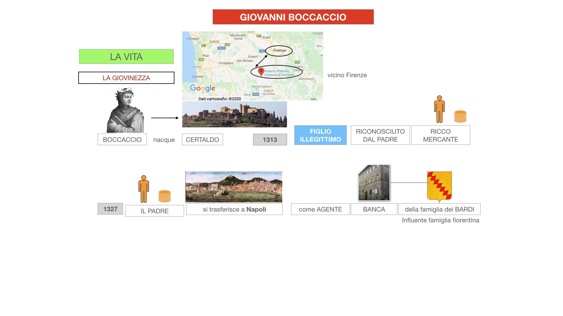 BOCCACCIO_VITA_SIMULAZIONE.018