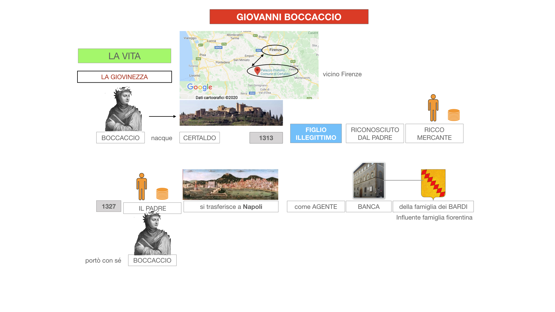 BOCCACCIO_VITA_SIMULAZIONE.019