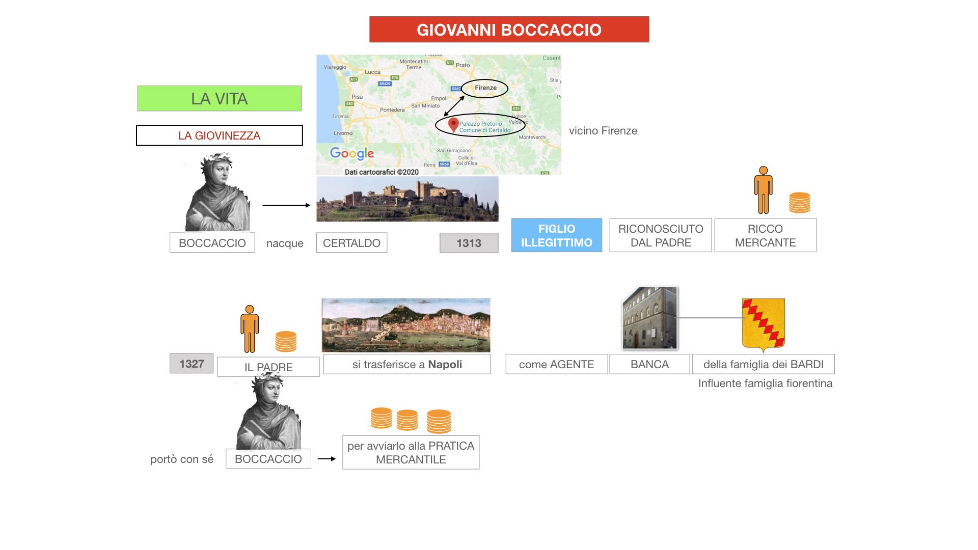BOCCACCIO_VITA_SIMULAZIONE.020