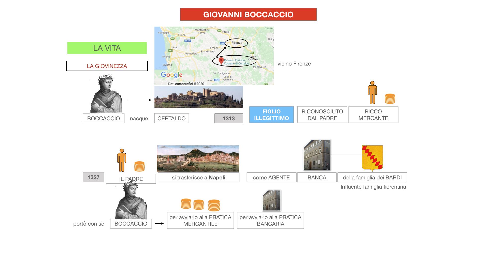 BOCCACCIO_VITA_SIMULAZIONE.021
