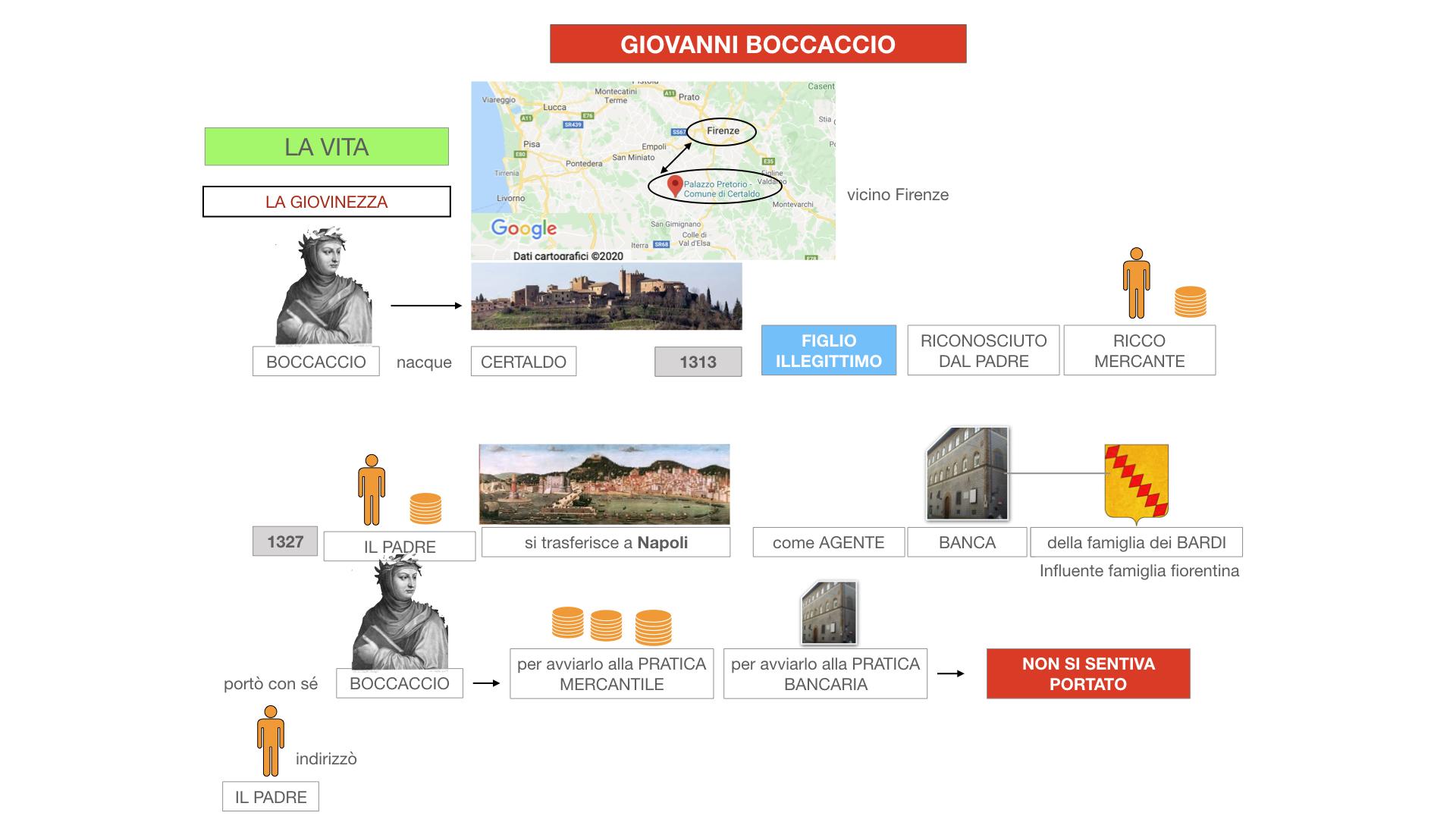 BOCCACCIO_VITA_SIMULAZIONE.023
