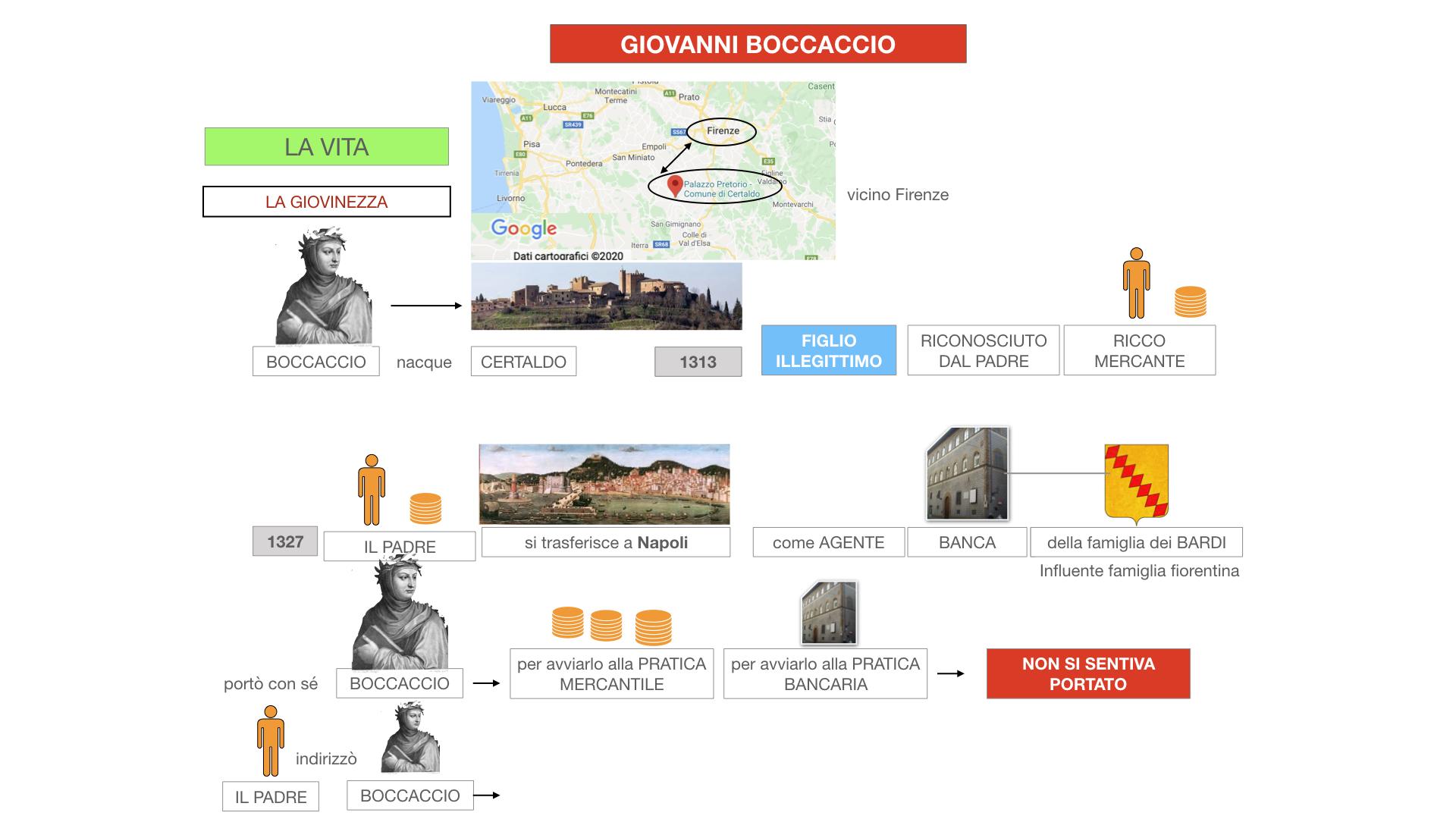 BOCCACCIO_VITA_SIMULAZIONE.024