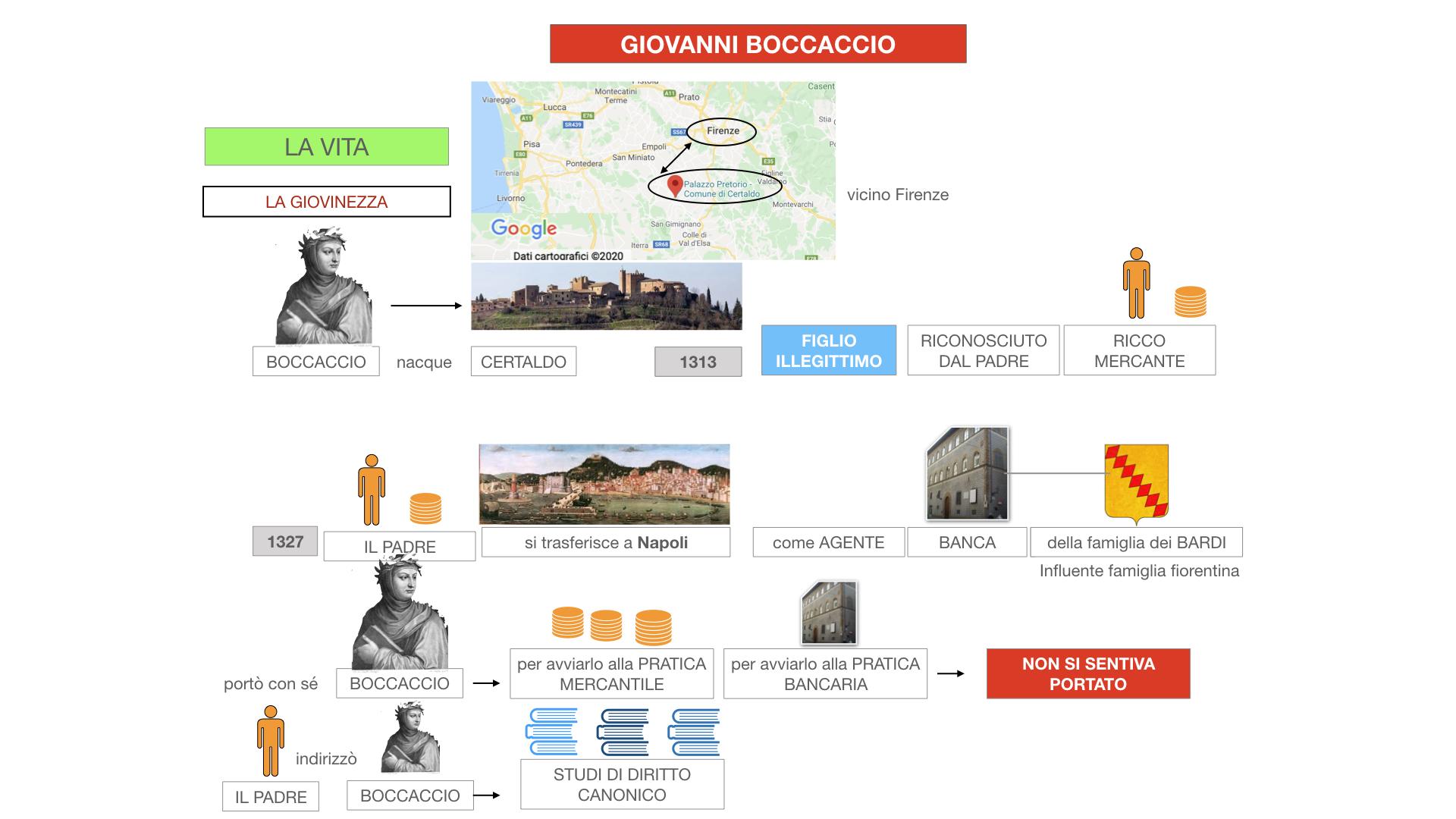 BOCCACCIO_VITA_SIMULAZIONE.025