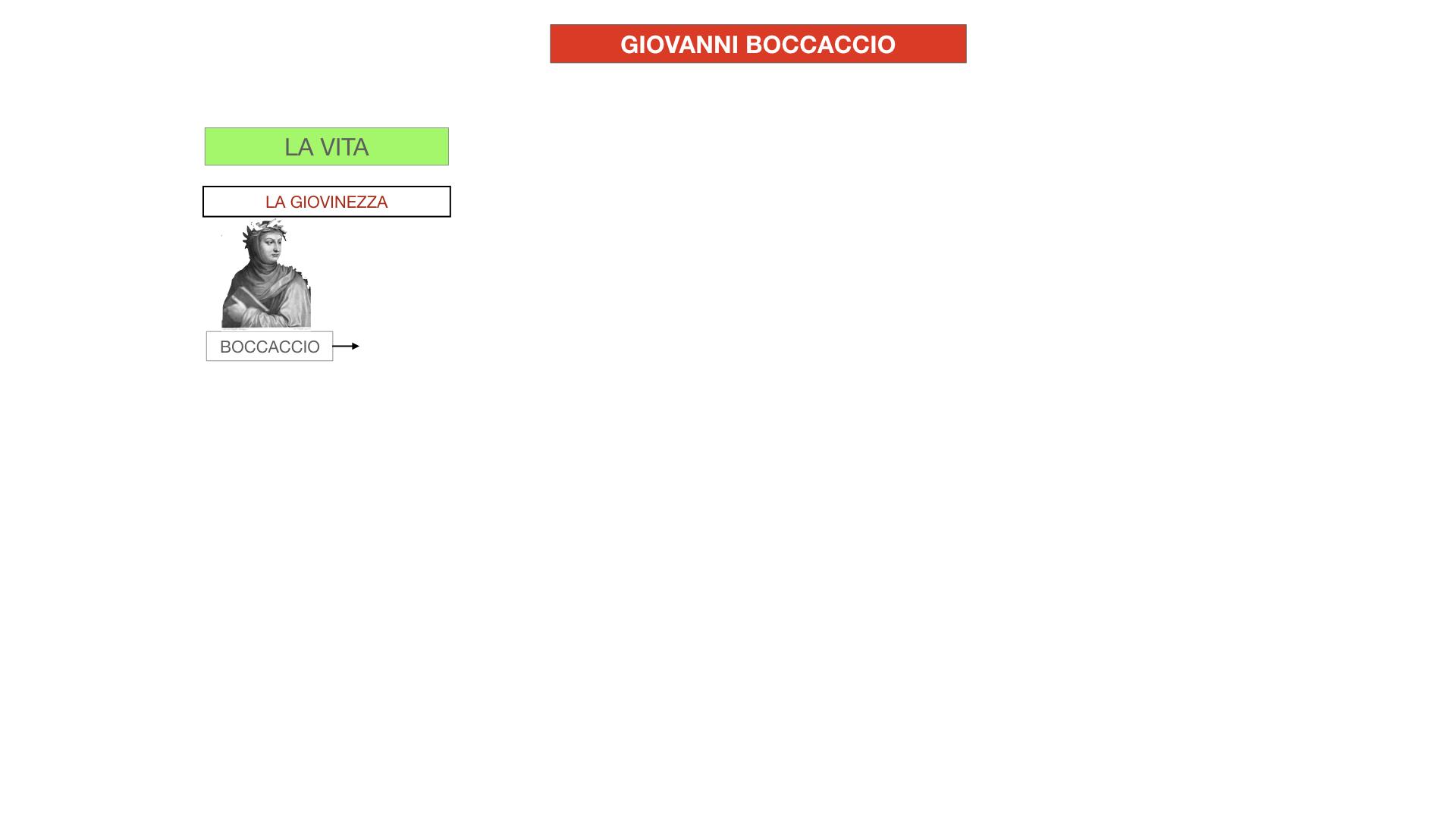BOCCACCIO_VITA_SIMULAZIONE.027