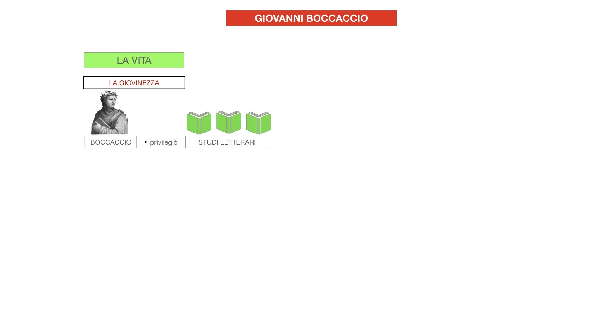 BOCCACCIO_VITA_SIMULAZIONE.028