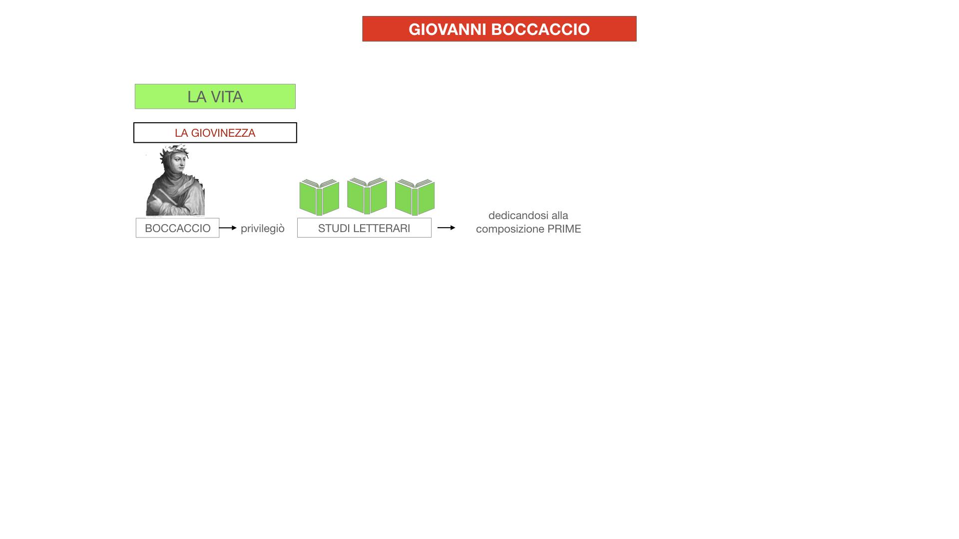 BOCCACCIO_VITA_SIMULAZIONE.029