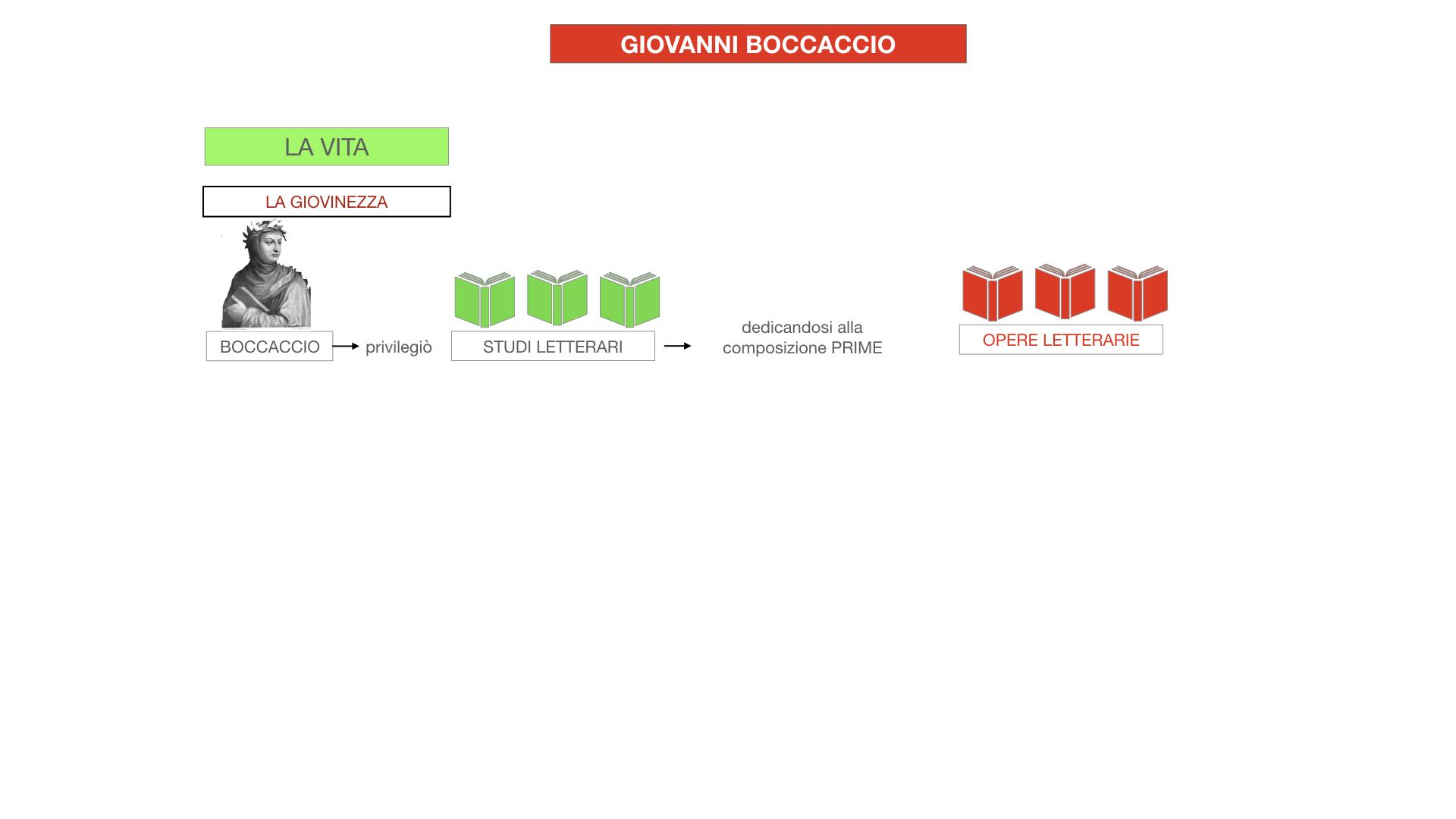 BOCCACCIO_VITA_SIMULAZIONE.030